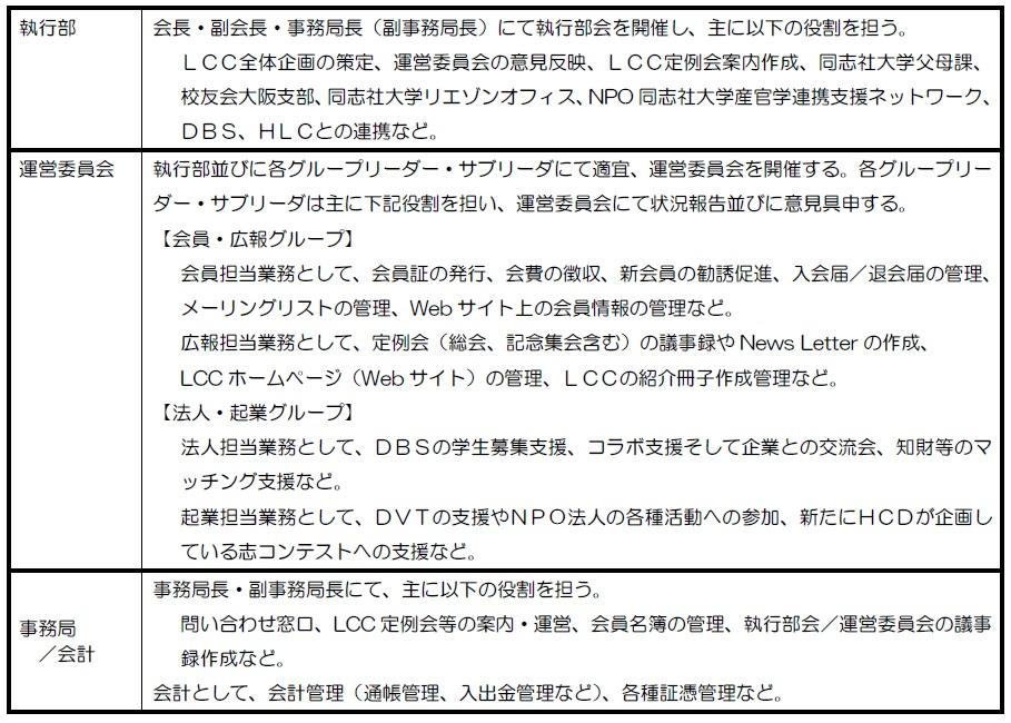 LCC_organization